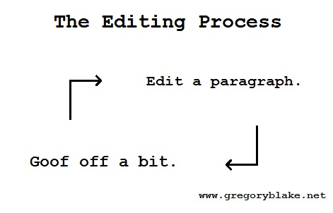 The Editing Process
